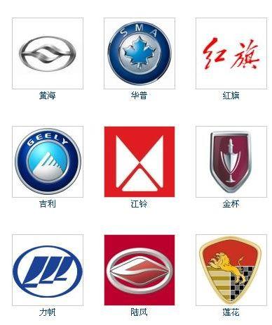 国产民族品牌汽车标志大全