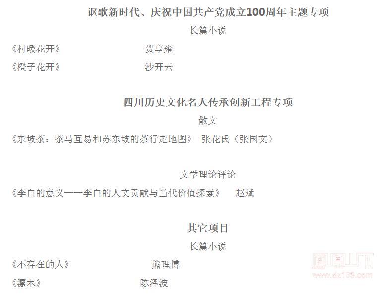 达州作家贺享雍作品入选2019年度四川省作家协会重点作品扶持项目