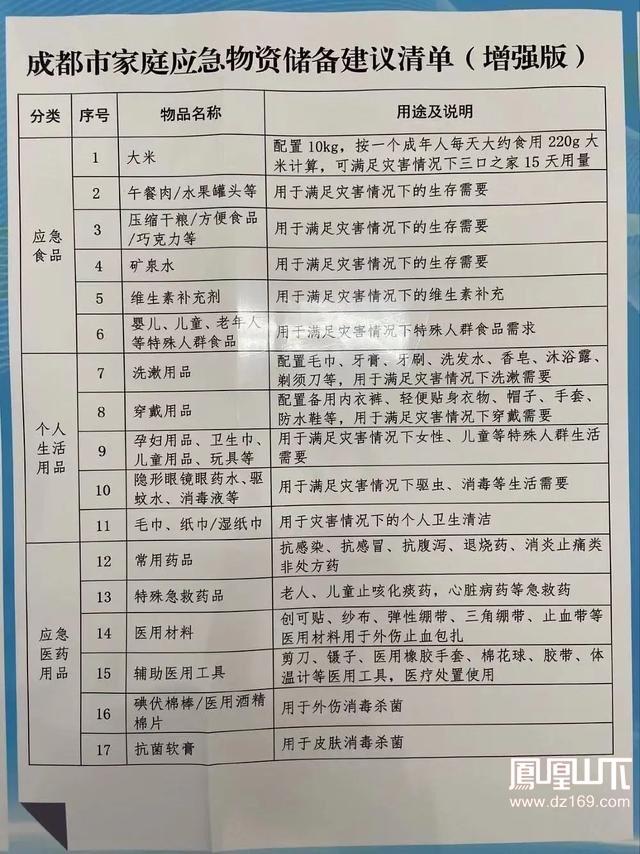 北京日报发布家庭应急储备清单,各地开展疏散演练