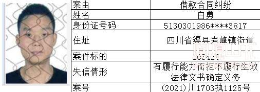 失信人 (77).jpg