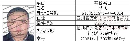 失信人 (101).jpg
