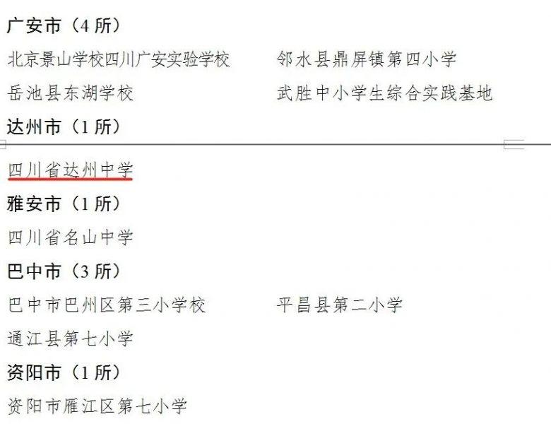 """达州中学入选""""四川省中小学美育实践基地"""""""